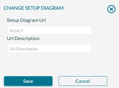 Diagram - Enter URL and Description