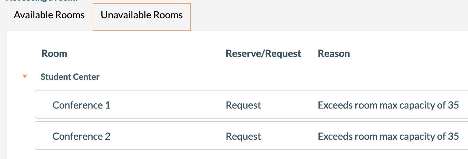 unavailable room and reason