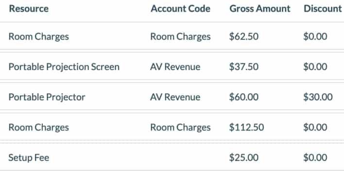mazevo revenue analytics